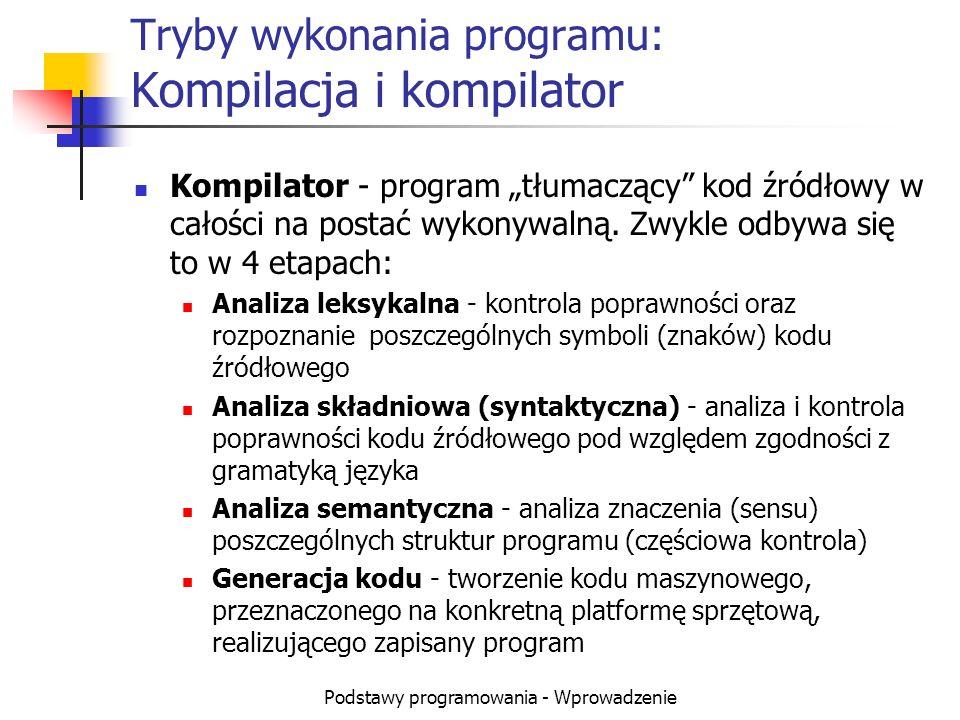 Tryby wykonania programu: Kompilacja i kompilator