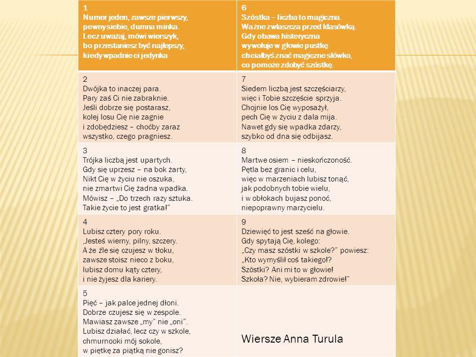 Wiersze Anna Turula 1 Numer jeden, zawsze pierwszy,