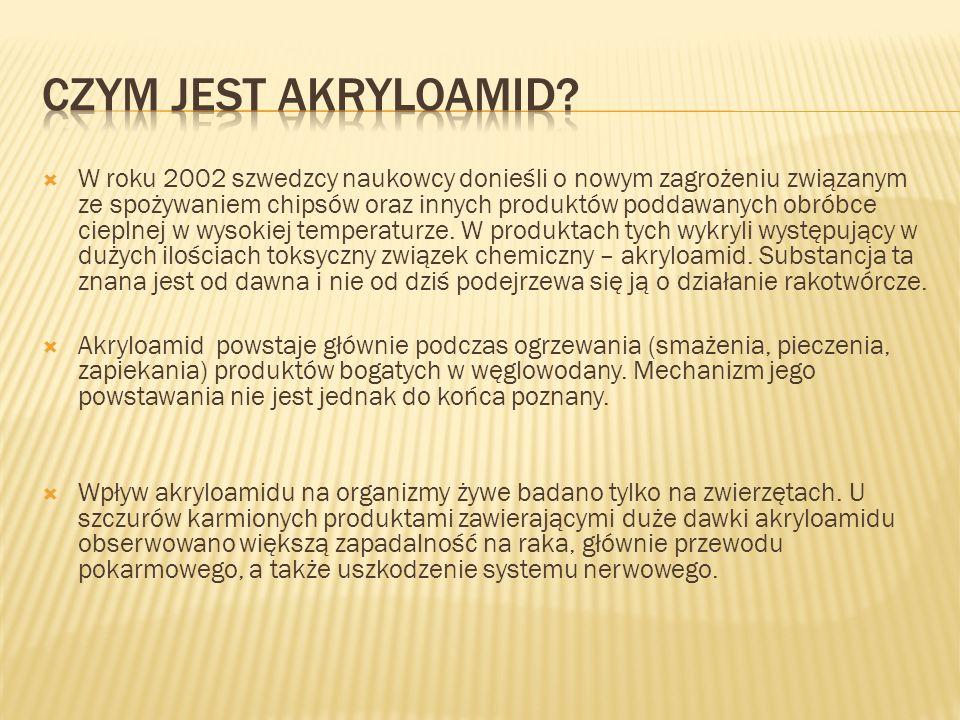 Czym jest akryloamid