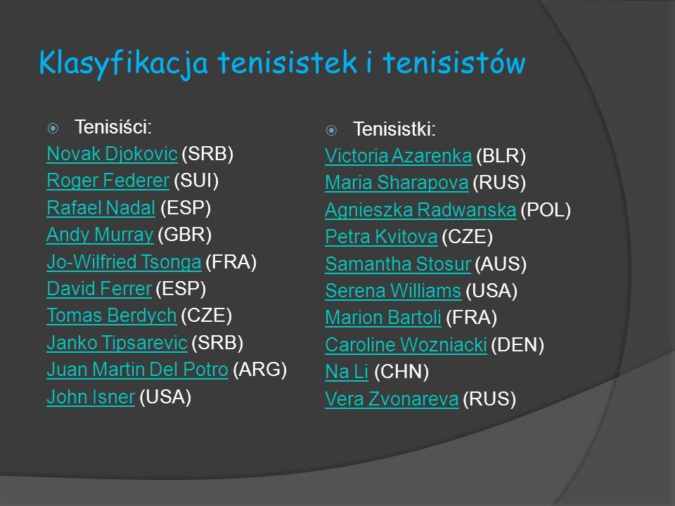 Klasyfikacja tenisistek i tenisistów