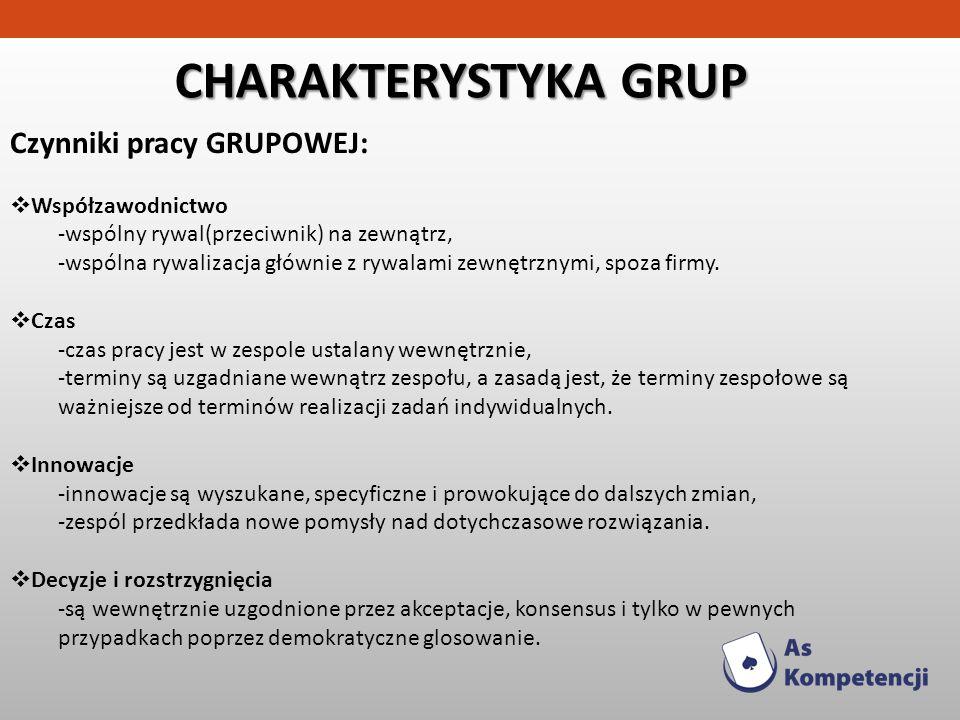 CHARAKTERYSTYKA GRUP Czynniki pracy GRUPOWEJ: Współzawodnictwo