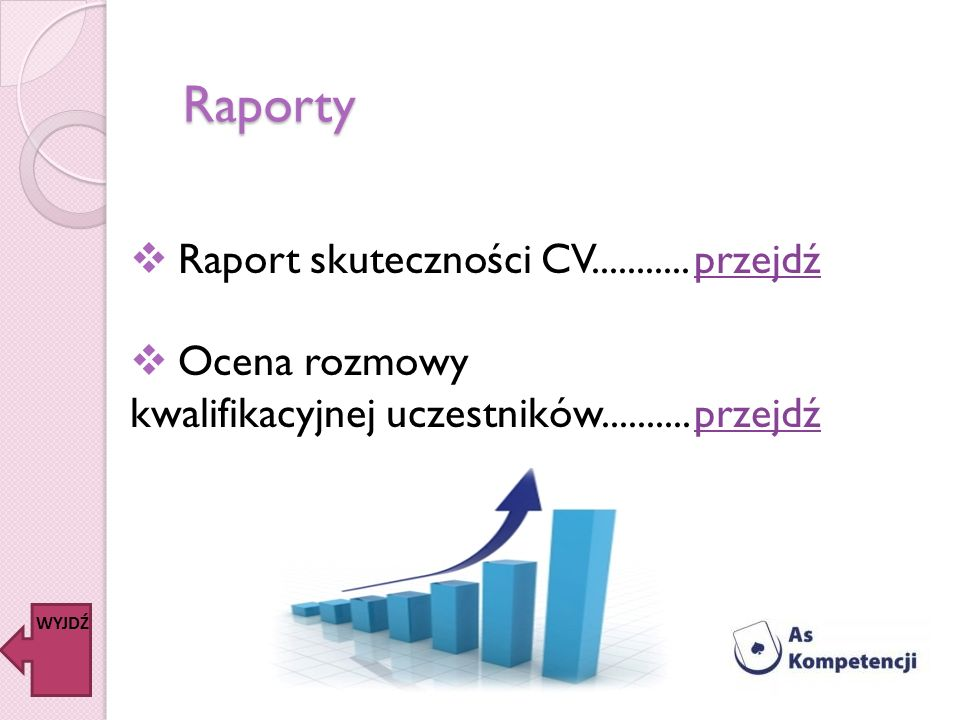 Raporty Raport skuteczności CV........... Ocena rozmowy