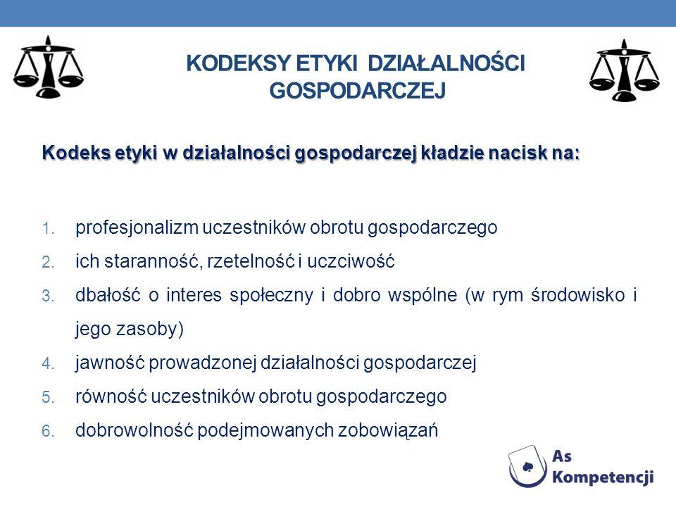 Kodeksy etyki działalności gospodarczej