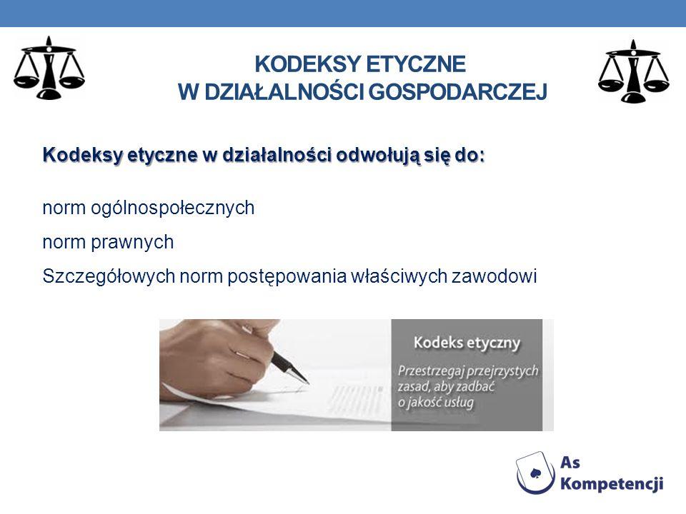 Kodeksy etyczne w działalności gospodarczej