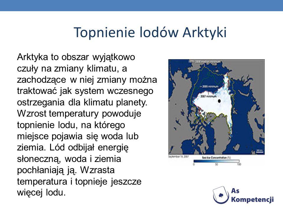 Topnienie lodów Arktyki