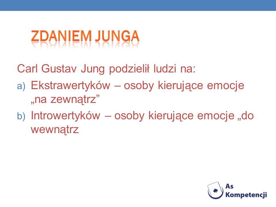 Carl Gustav Jung podzielił ludzi na:
