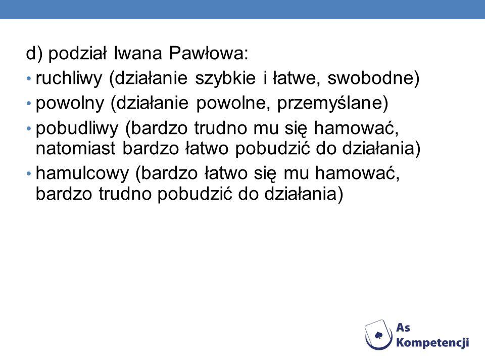 d) podział Iwana Pawłowa: