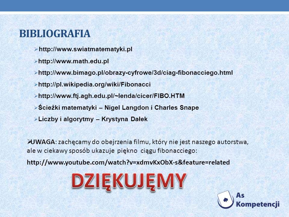 DZIĘKUJĘMY BIBLIOGRAFIA http://www.swiatmatematyki.pl
