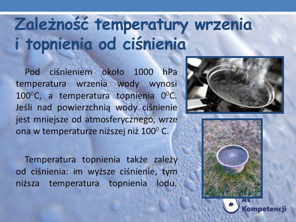 Zależność temperatury wrzenia i topnienia od ciśnienia