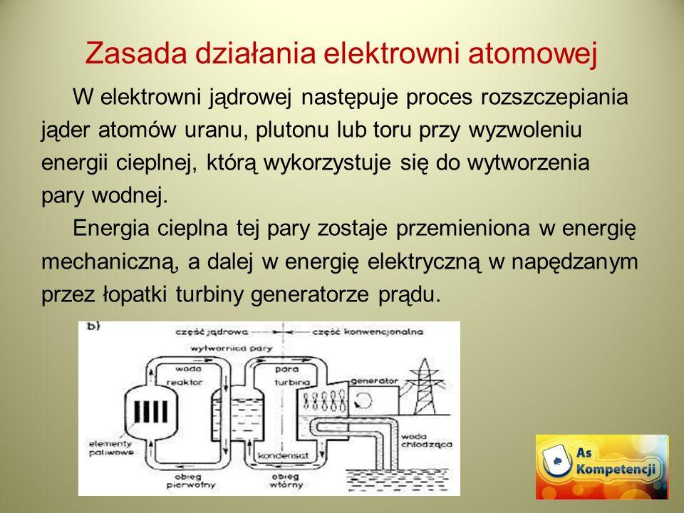 Zasada działania elektrowni atomowej