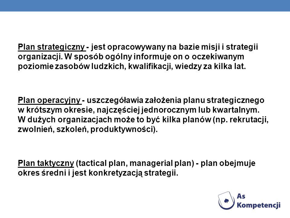 Plan strategiczny - jest opracowywany na bazie misji i strategii organizacji.