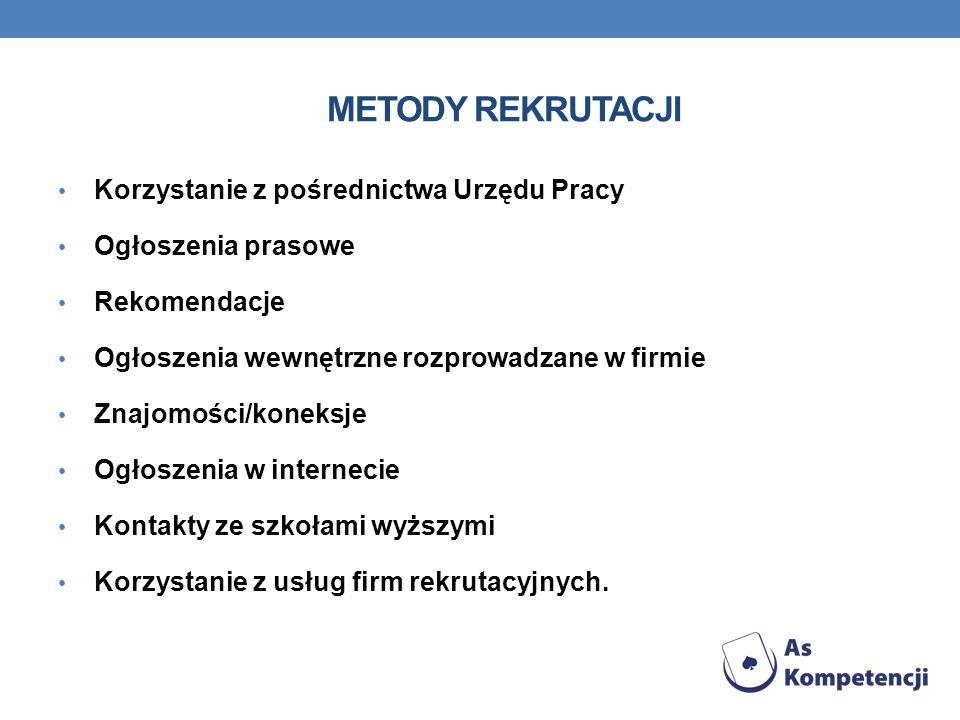 Metody rekrutacji Korzystanie z pośrednictwa Urzędu Pracy