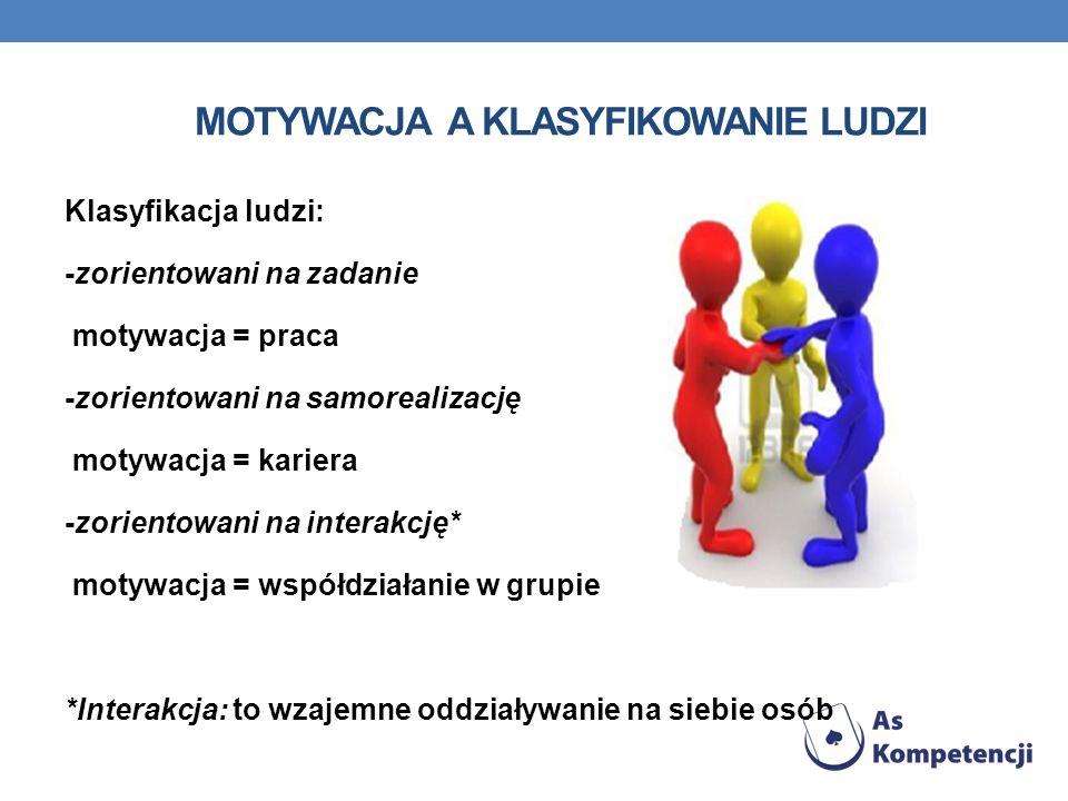 Motywacja a klasyfikowanie ludzi