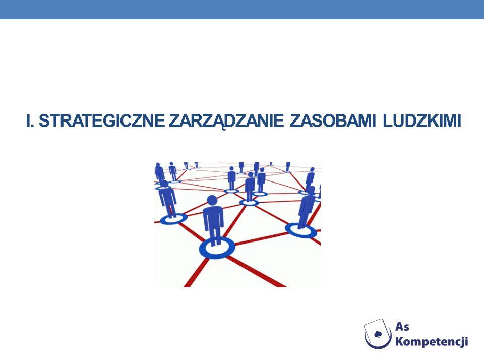 I. Strategiczne zarządzanie zasobami ludzkimi