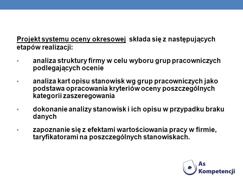 Projekt systemu oceny okresowej składa się z następujących etapów realizacji: