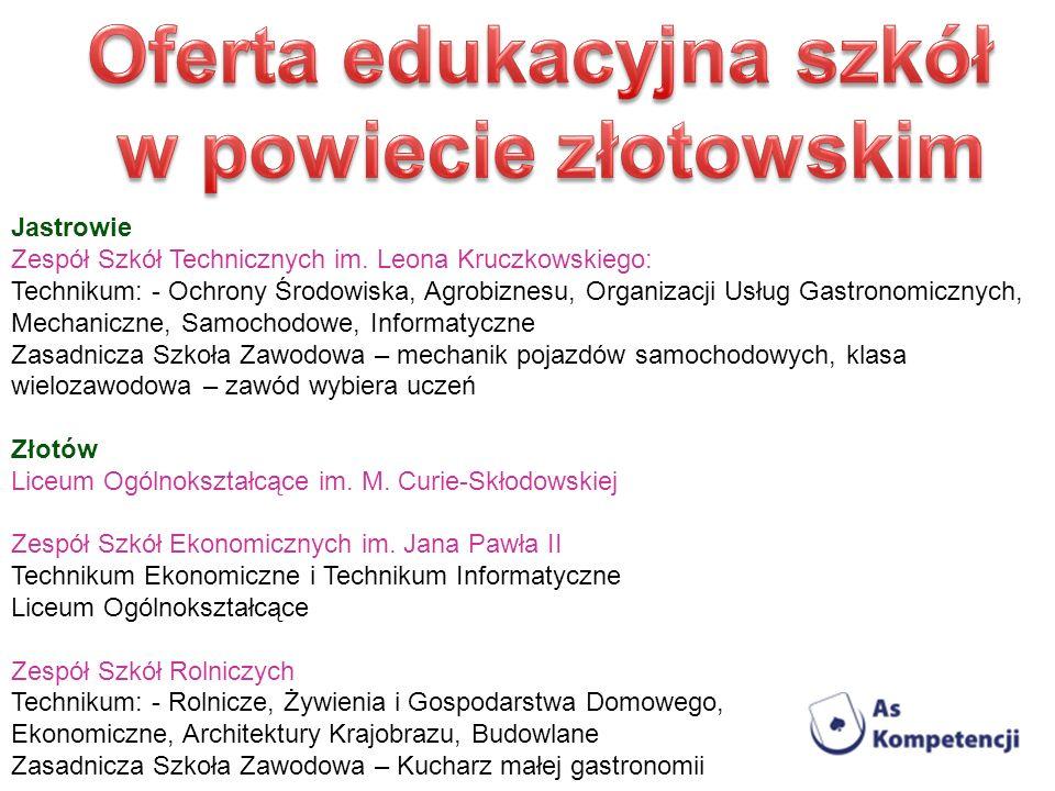 Oferta edukacyjna szkół