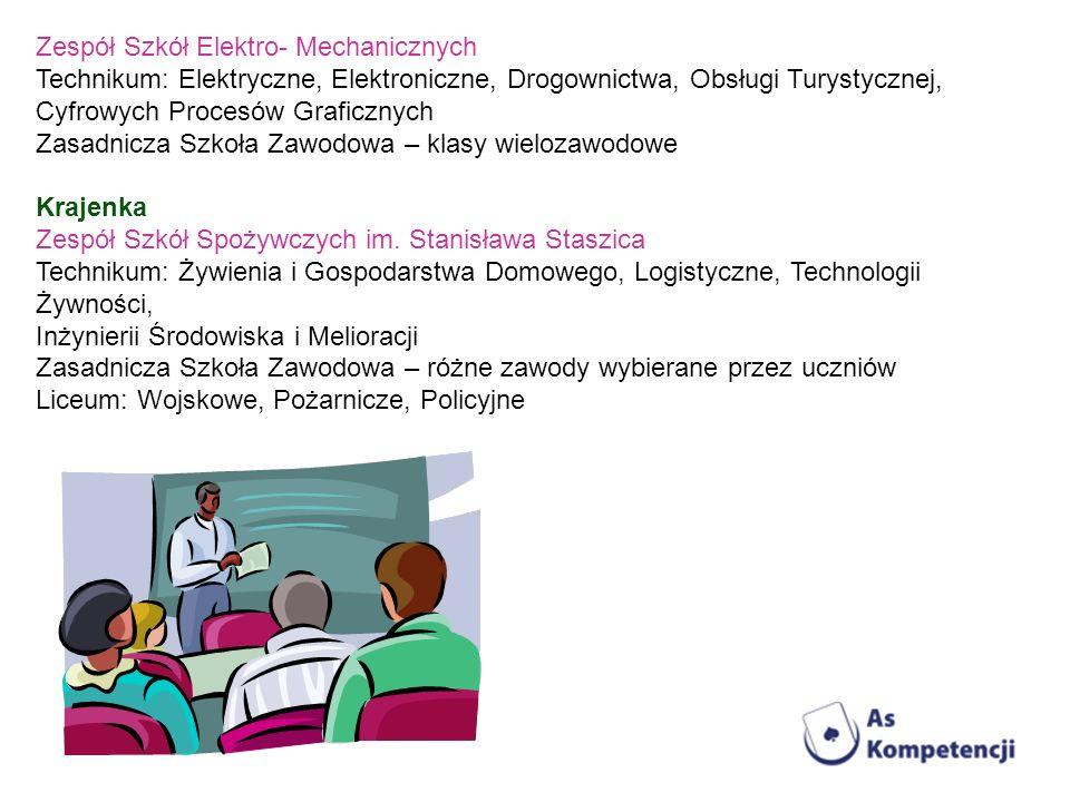 Zespół Szkół Elektro- Mechanicznych