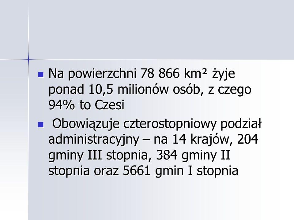 Na powierzchni 78 866 km² żyje ponad 10,5 milionów osób, z czego 94% to Czesi