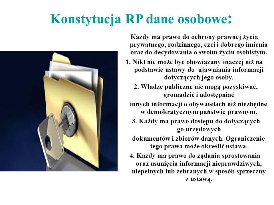 Konstytucja RP dane osobowe: