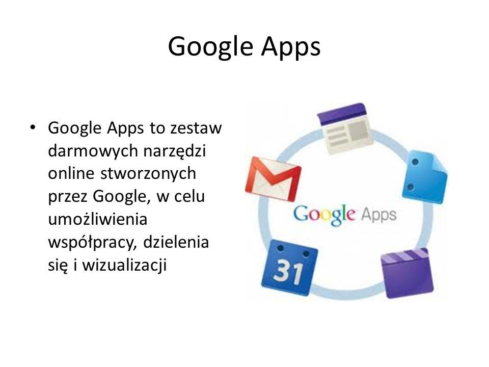 Google Apps Google Apps to zestaw darmowych narzędzi online stworzonych przez Google, w celu umożliwienia współpracy, dzielenia się i wizualizacji.