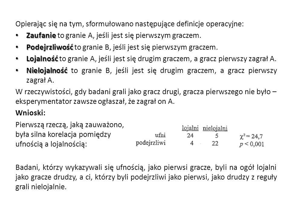 Opierając się na tym, sformułowano następujące definicje operacyjne: