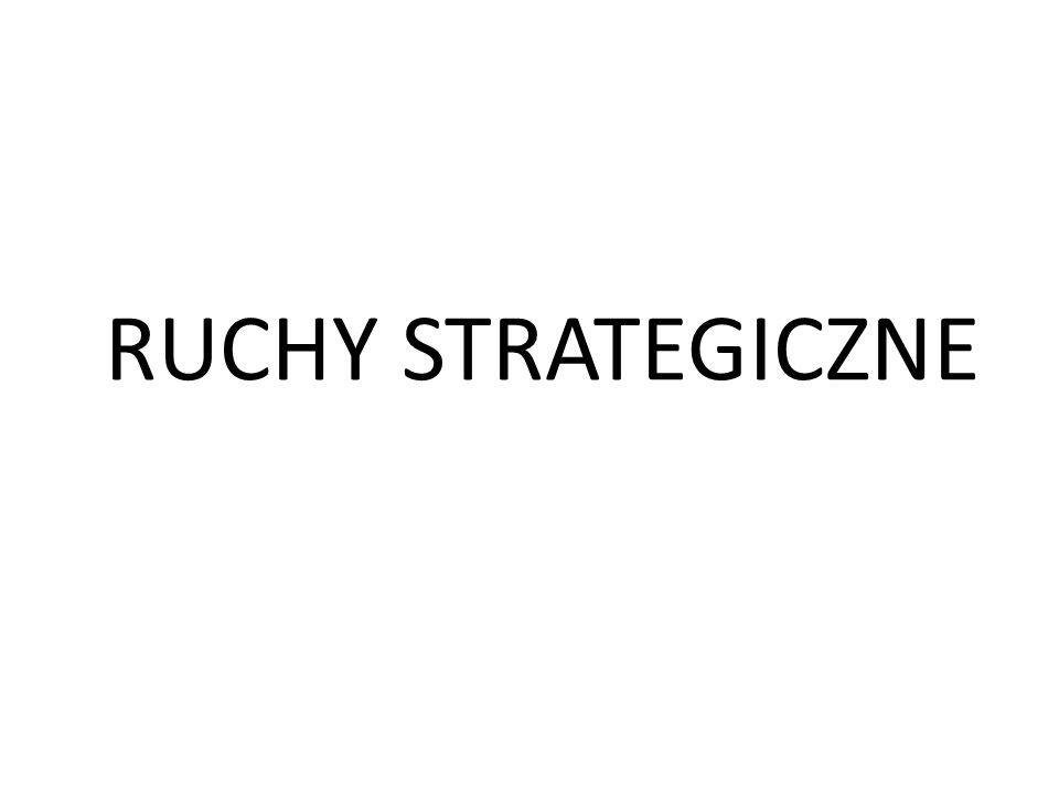 RUCHY STRATEGICZNE