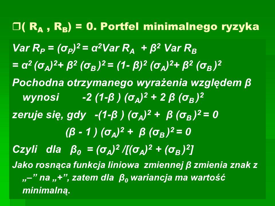 ( RA , RB) = 0. Portfel minimalnego ryzyka