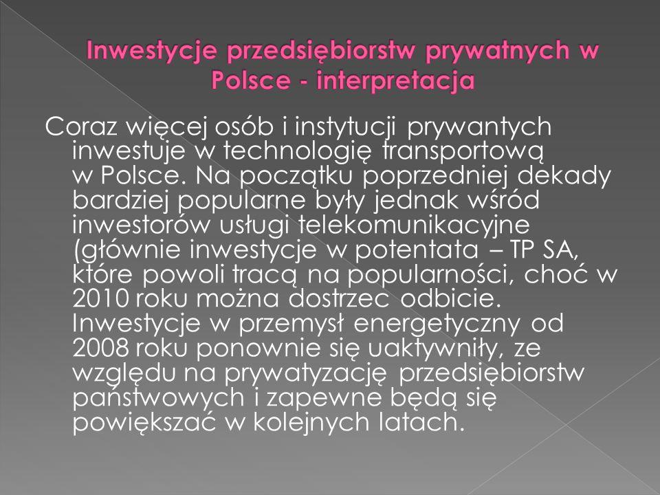 Inwestycje przedsiębiorstw prywatnych w Polsce - interpretacja