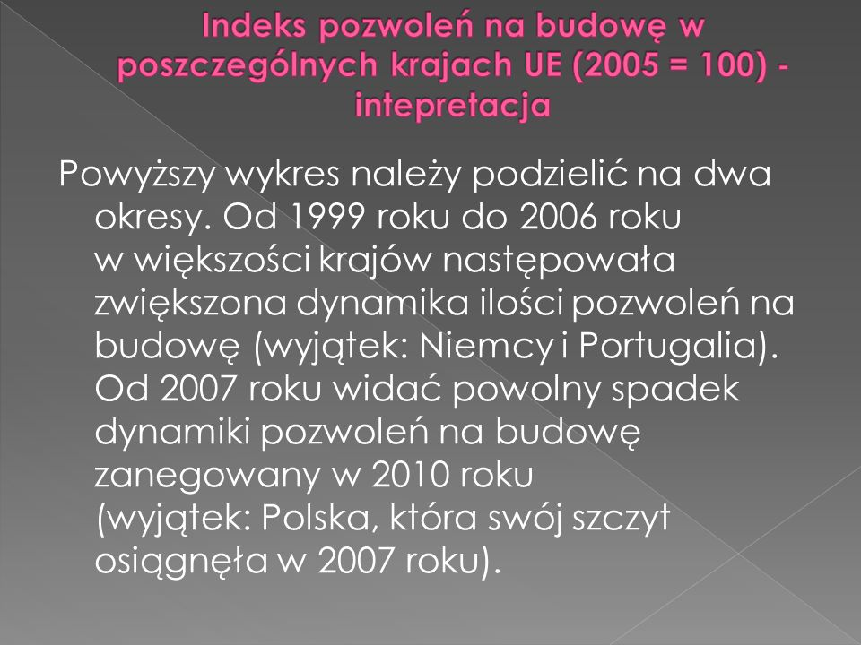 Indeks pozwoleń na budowę w poszczególnych krajach UE (2005 = 100) - intepretacja
