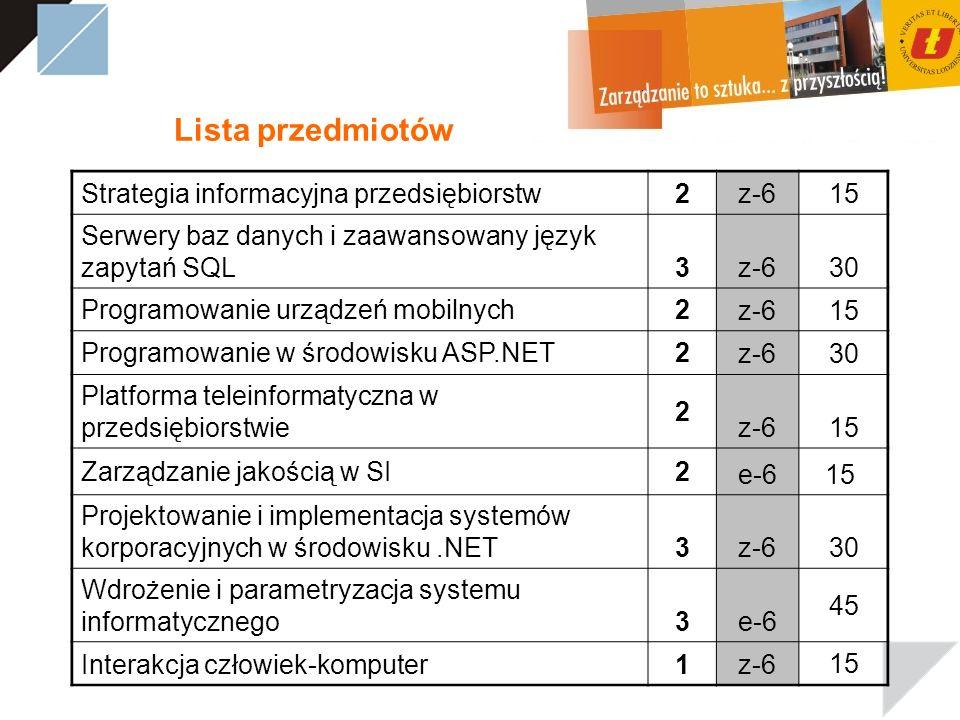 Lista przedmiotów Strategia informacyjna przedsiębiorstw 2 z-6 15