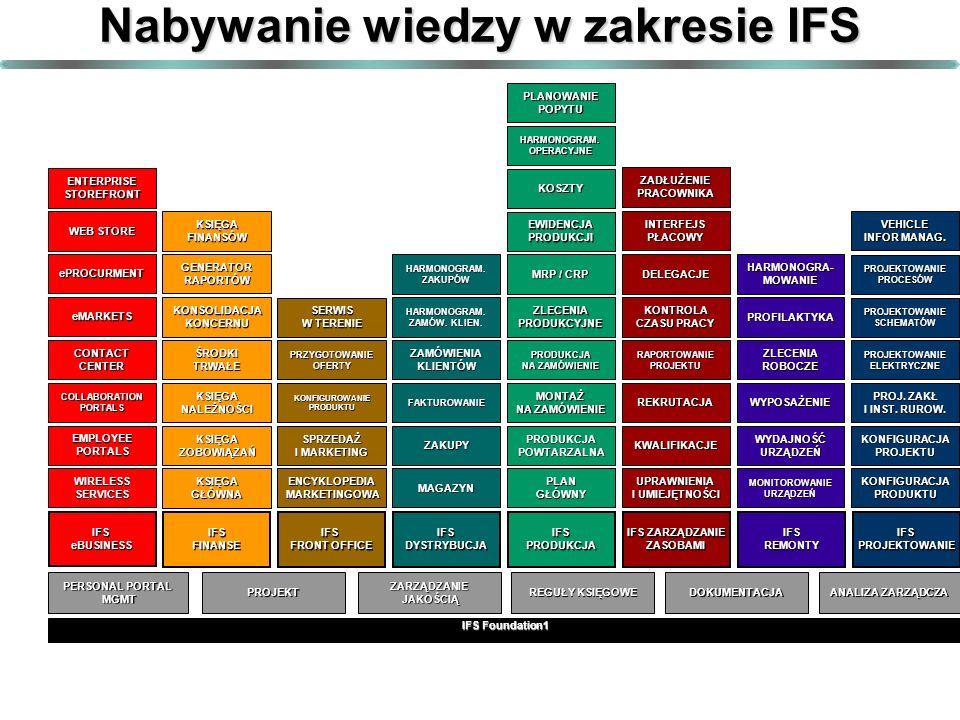 Nabywanie wiedzy w zakresie IFS