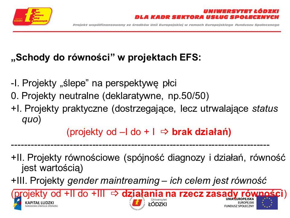 """""""Schody do równości w projektach EFS:"""