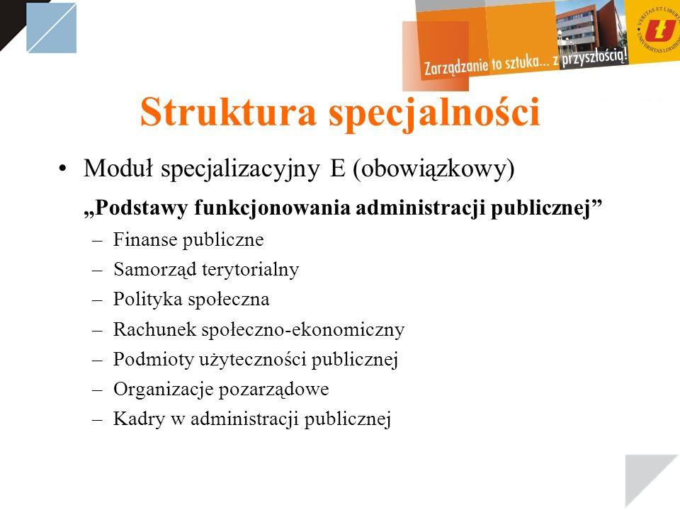 Struktura specjalności