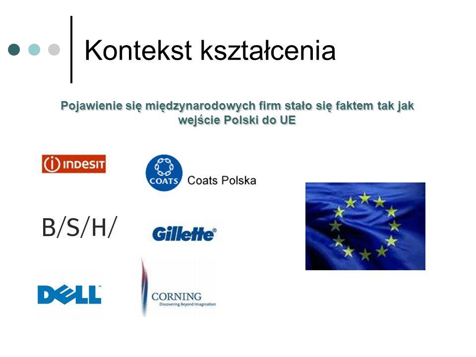 Kontekst kształcenia Pojawienie się międzynarodowych firm stało się faktem tak jak wejście Polski do UE.