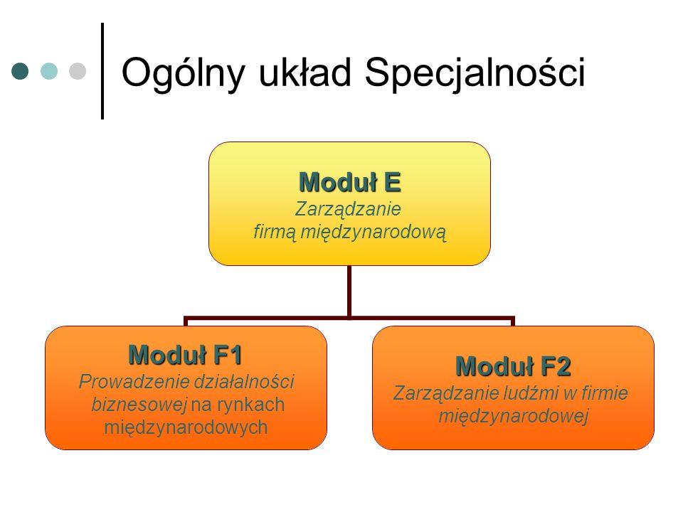 Ogólny układ Specjalności