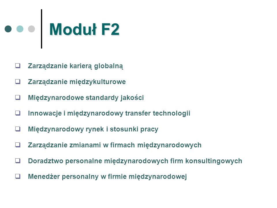 Moduł F2 Zarządzanie karierą globalną Zarządzanie międzykulturowe