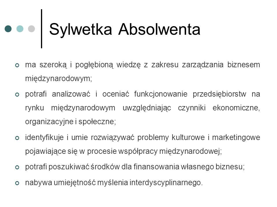 Sylwetka Absolwenta ma szeroką i pogłębioną wiedzę z zakresu zarządzania biznesem międzynarodowym;