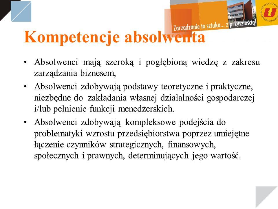 Kompetencje absolwenta