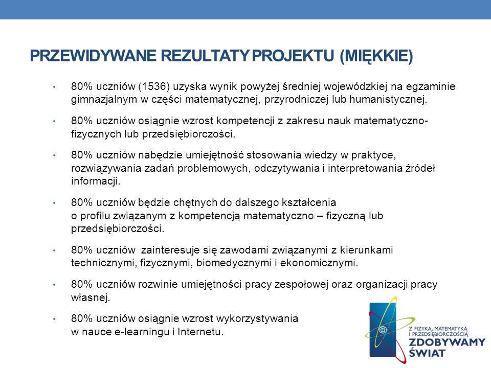 Przewidywane rezultaty projektu (Miękkie)