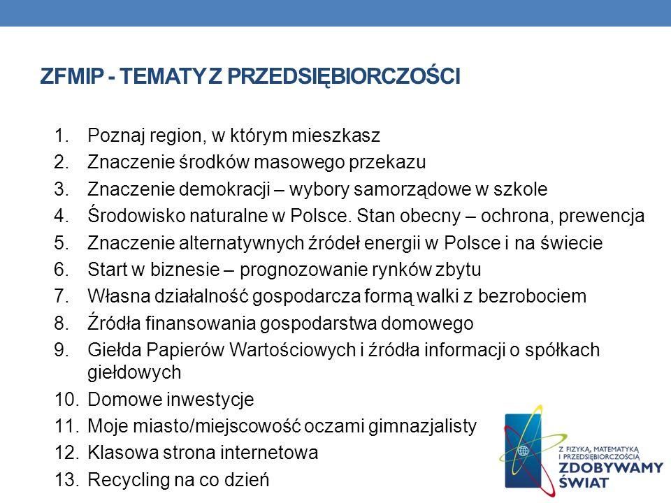 ZFMiP - Tematy z Przedsiębiorczości