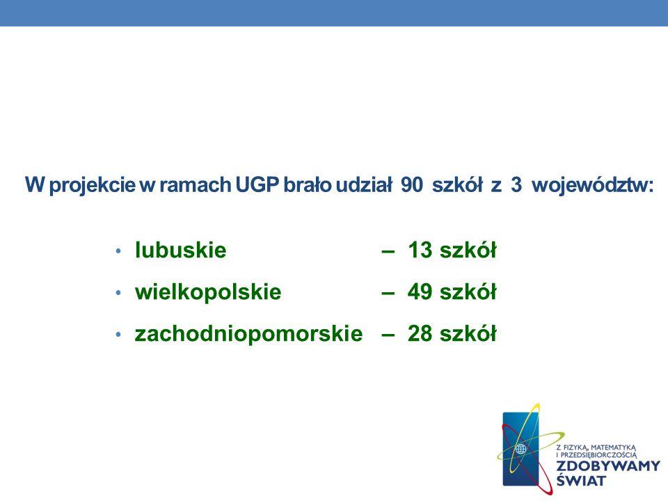 W projekcie w ramach UGP brało udział 90 szkół z 3 województw: