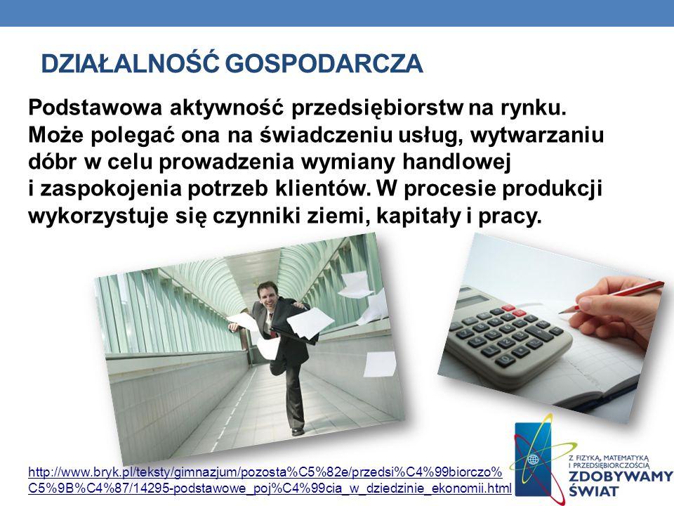 Działalność gospodarcza