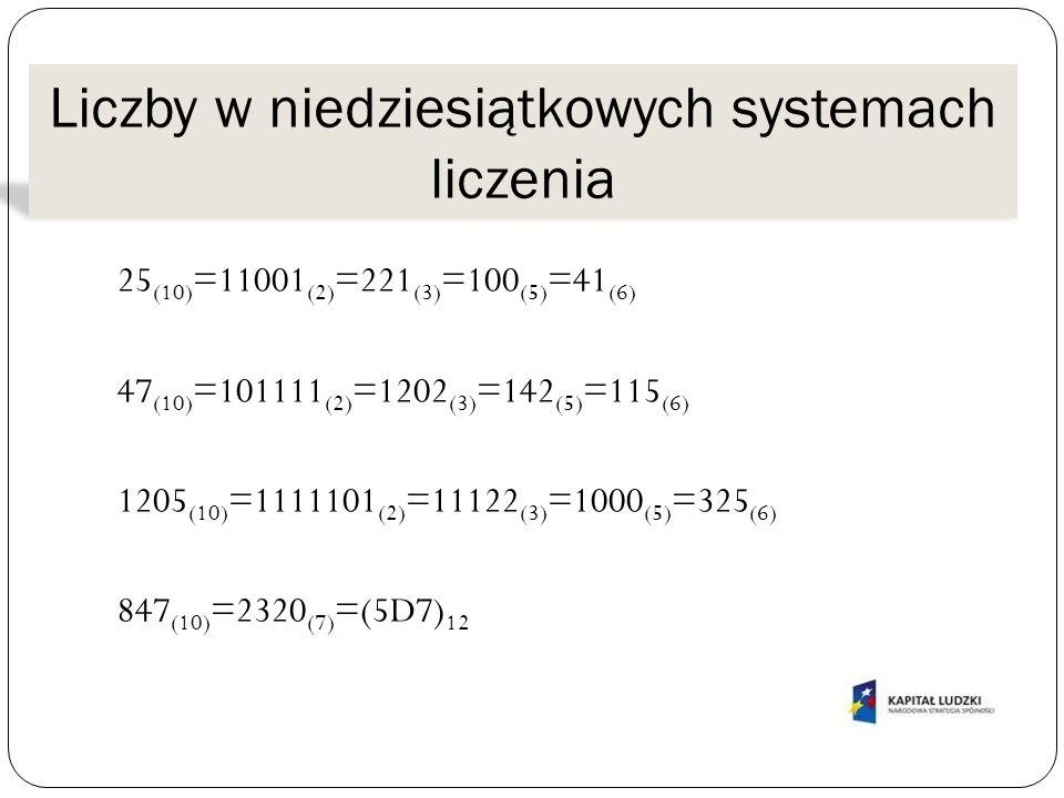 Liczby w niedziesiątkowych systemach liczenia