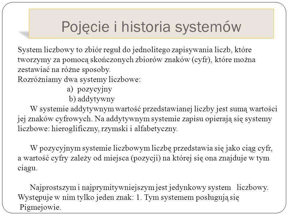 Pojęcie i historia systemów