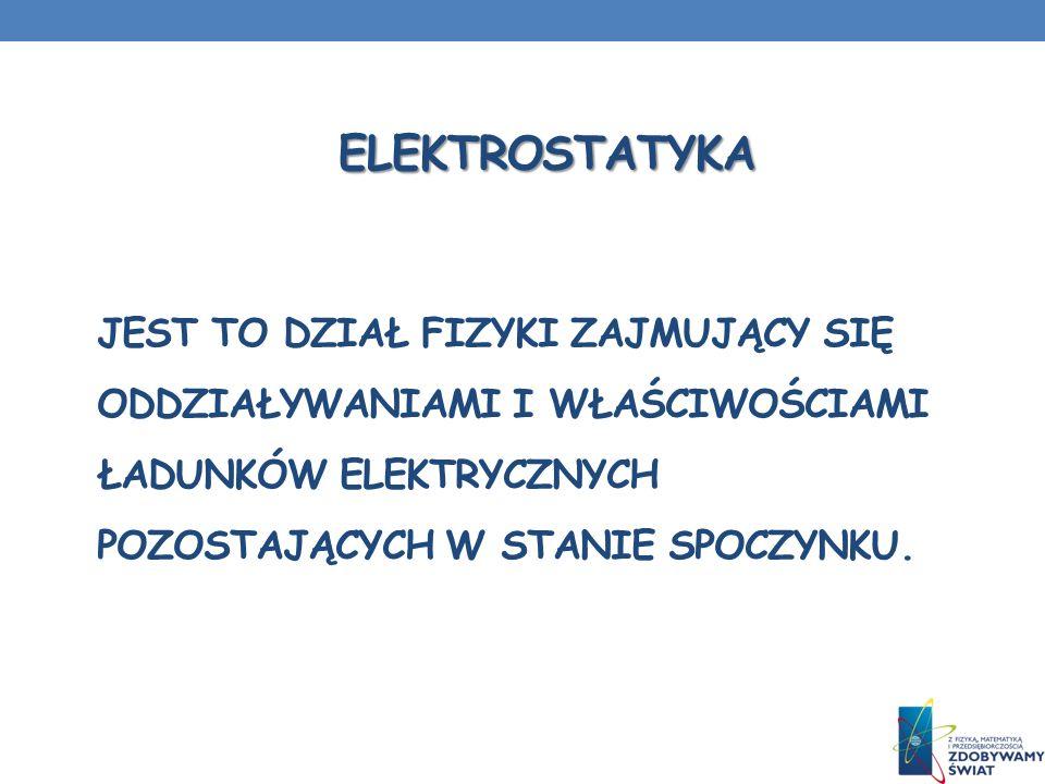 Elektrostatyka jest to dział fizyki zajmujący się oddziaływaniami i właściwościami ładunków elektrycznych pozostających w stanie spoczynku.