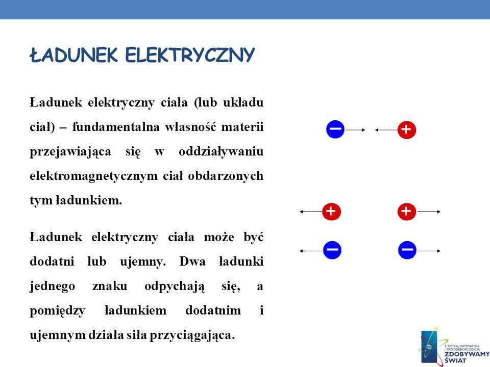 Ładunek elektryczny