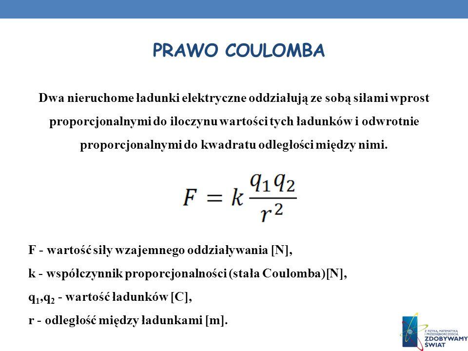 Prawo Coulomba