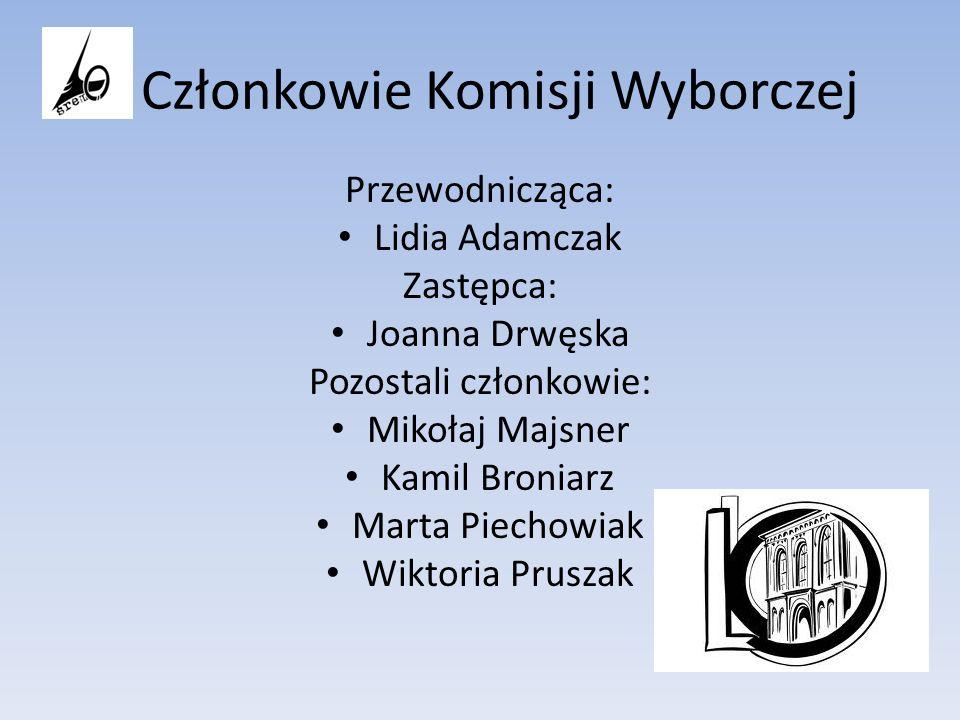 Członkowie Komisji Wyborczej