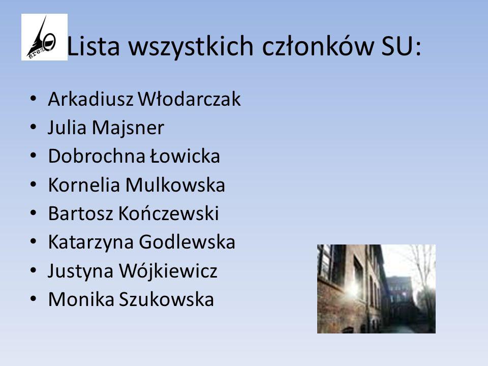 Lista wszystkich członków SU: