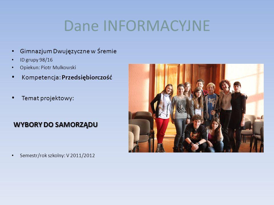 Dane INFORMACYJNE Kompetencja: Przedsiębiorczość Temat projektowy: